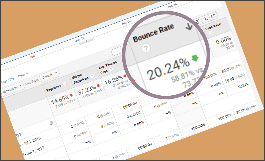 Bounce Rate – What is it? Why Should I Care?