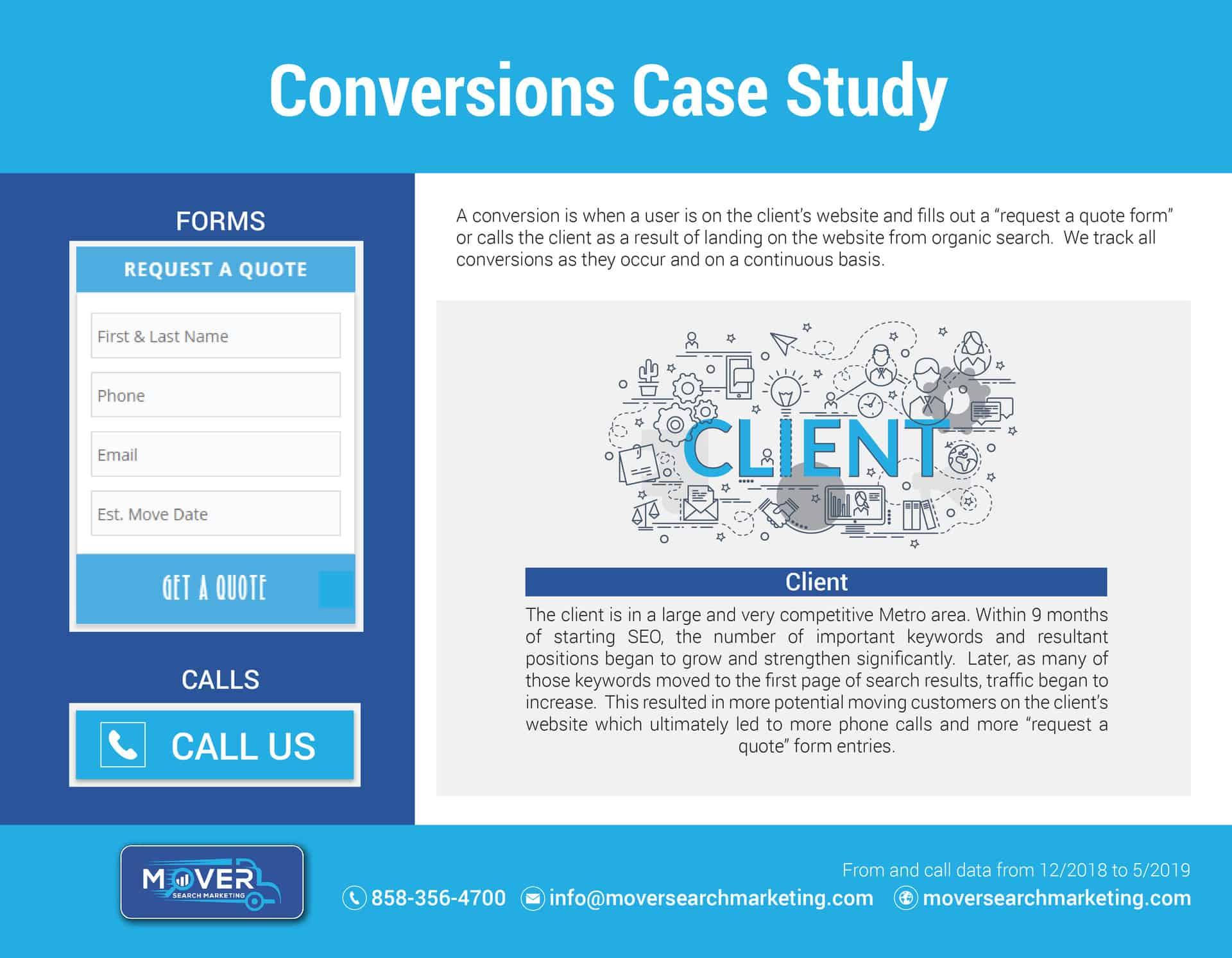 Conversions SEO Case Study