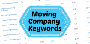 Moving company keywords on an image