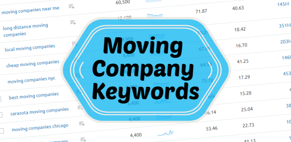 Moving Company Keywords | (2019) ULTIMATE Guide to Keywords for Movers